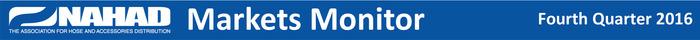 Markets Monitor