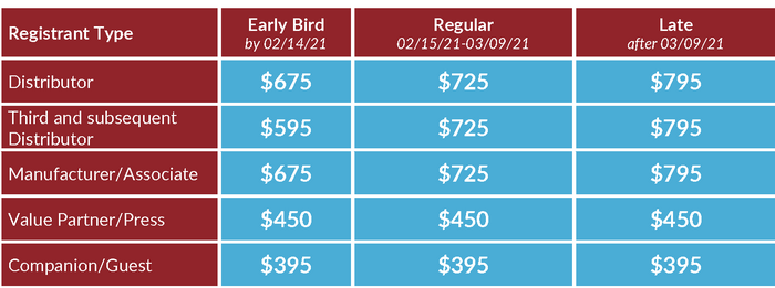 NAHAD 2021 Registration Prices