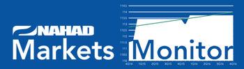 NAHAD Markets Monitor